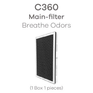 Breathe Odors main-filter for BRISE C360